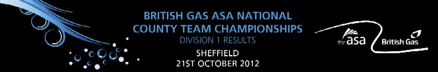 Excellent result for The East District Team at the British Gas ASA National County Team Championships